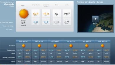 granada weather