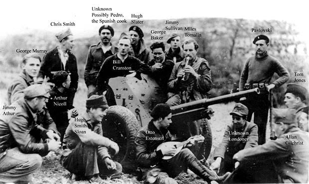 International Brigades Spain